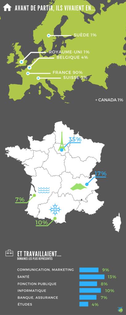 Infographie Zip World : D'où viennent nos voyageurs ?