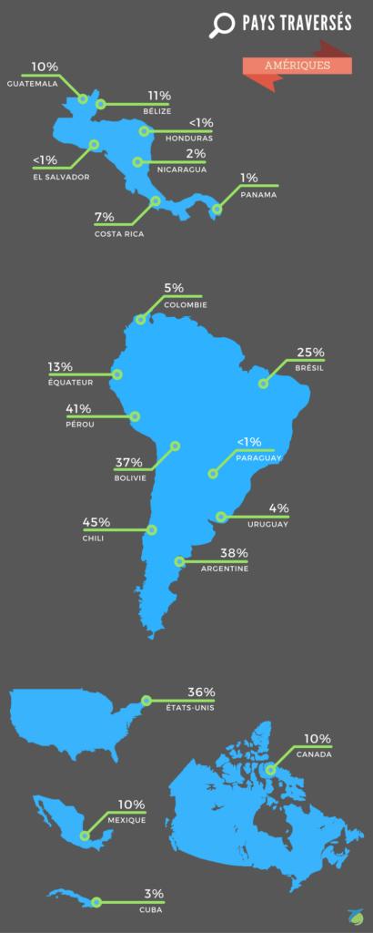Infographie Zip World : Les pays visités par nos voyageurs (Amériques)