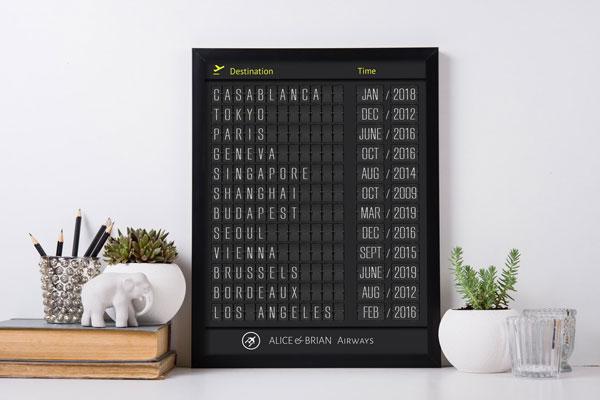 Idées de cadeaux de Noël pour voyageurs : Le tableau aéroport personnalisé